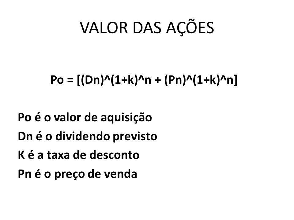 VALOR DAS AÇÕES Po = [(Dn)^(1+k)^n + (Pn)^(1+k)^n] Po é o valor de aquisição Dn é o dividendo previsto K é a taxa de desconto Pn é o preço de venda